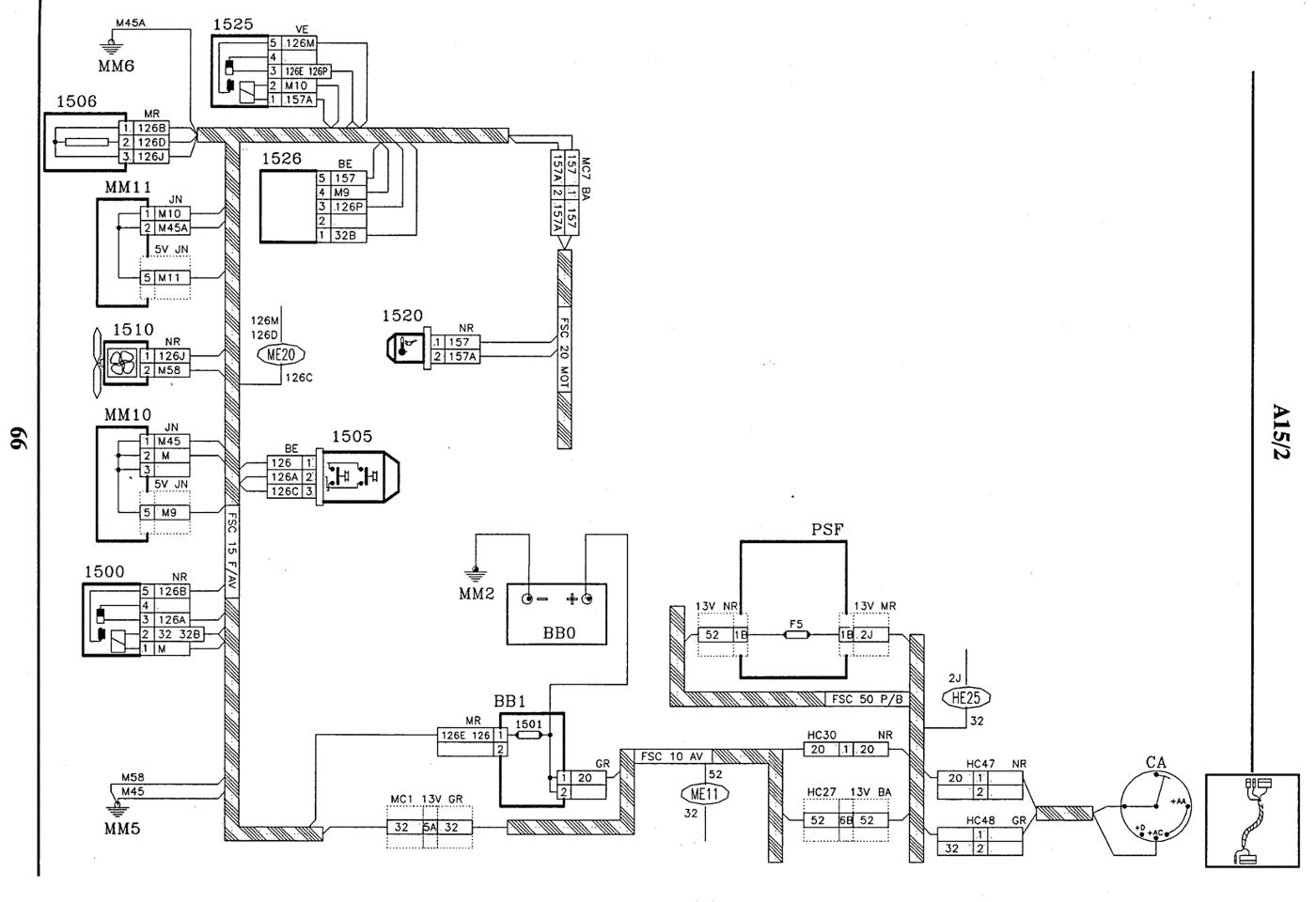 Quel est ce fusible/relais dans le boitier relais qui vide ma batterie? Schema_GMV_1_ventilateur_phase_I_XU_carbu_1