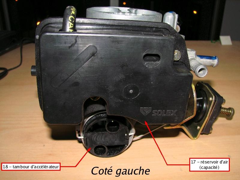 [TUTO] Fonctionnement et réglage carburateur solex 34-34 Z 1 T_03
