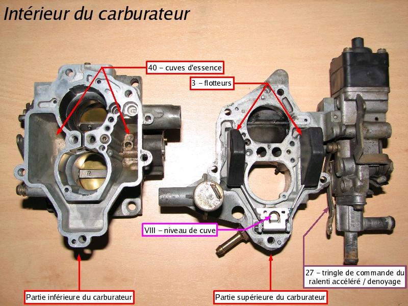 carburateur solex fonctionnement